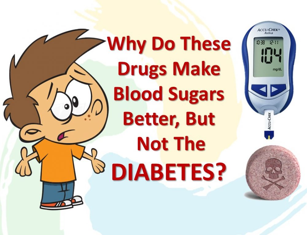 Does Lowering Blood Sugars with DRUGS Lower Inflammation?